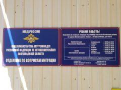 ОВМ ОМВД РФ по Котовскому району Волгоградской области